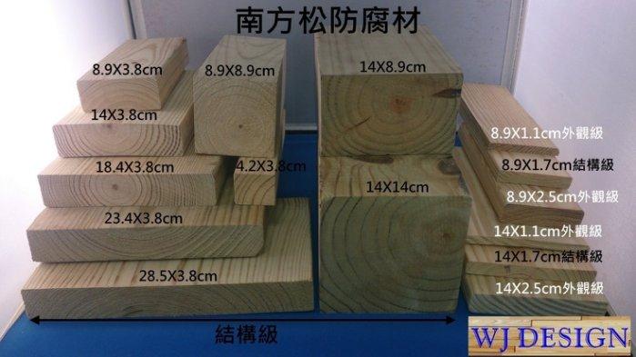 南方松防腐材【寬14cmX厚8.9cm結構級~每呎88元】