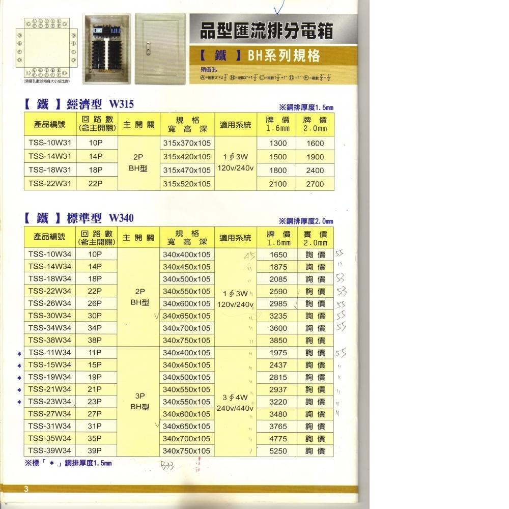 品型匯流排分電箱(鐵)BH系列規格