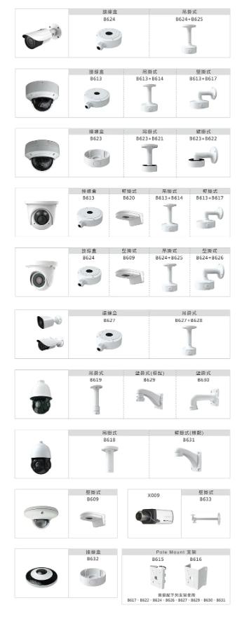 IP 攝影機專用支架